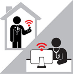 Remote Patient Monitoring Brings Mhealth Care Management Into The Home